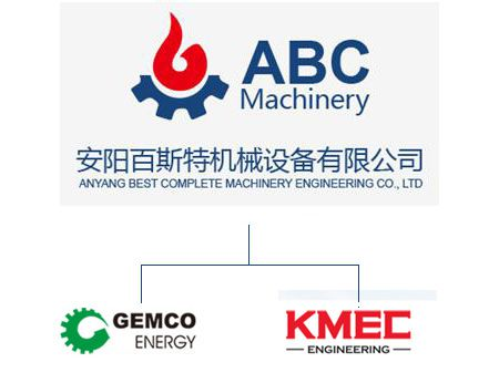 ABC Machinery