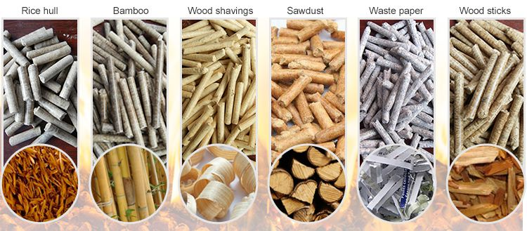 Buy Wood Pellet Mill for Biomass Pellet Making