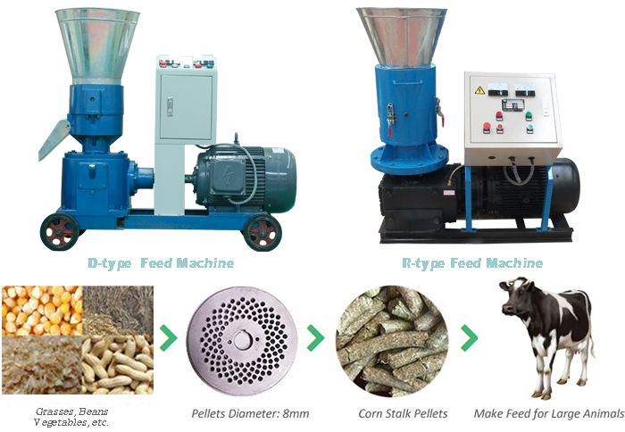 Small Cattle Feed Machine Machinery Details