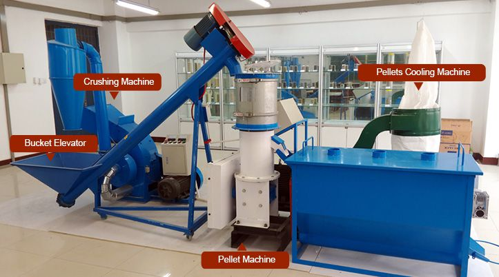 Small Pelletizing Line