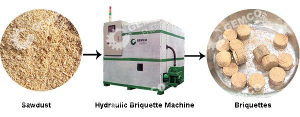 Wood Sawdust Briquettes ~ Hydraulic sawdust briquette machine for sale
